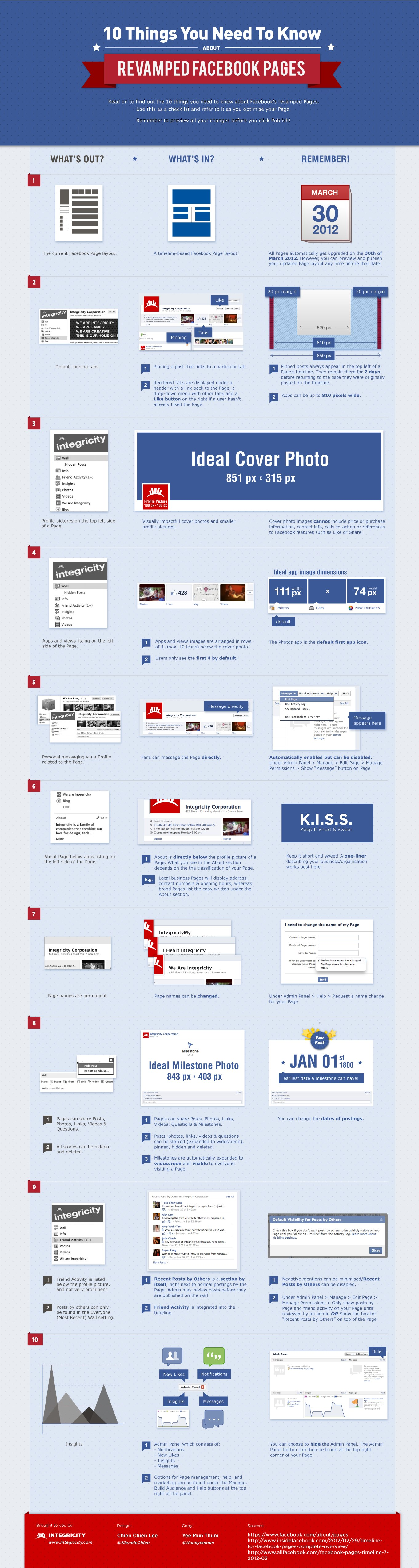 10 Dinge, die man über die neuen Facebook Pages wissen sollte