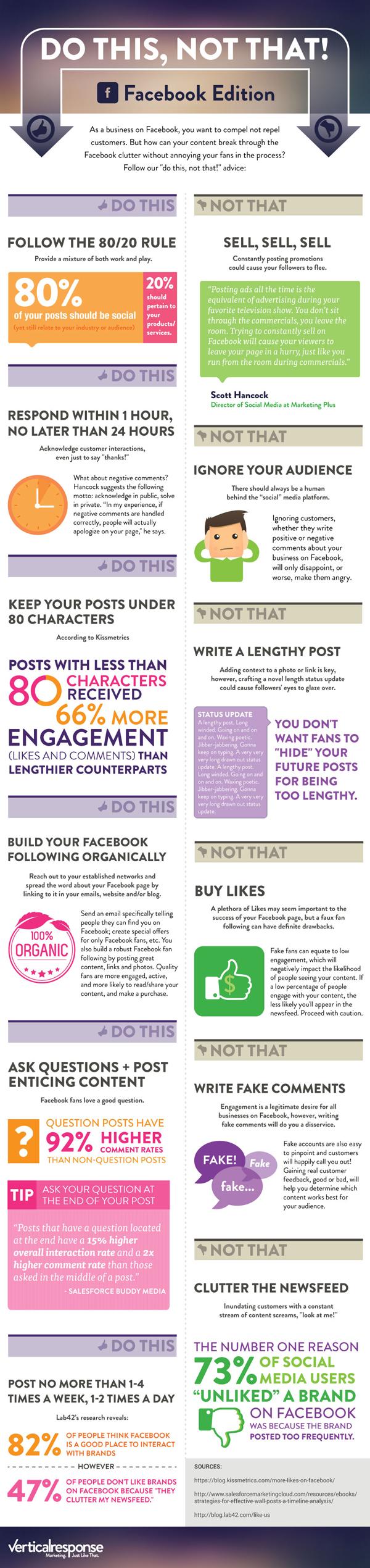 12 Dinge, die du auf Facebook tun und lassen solltest