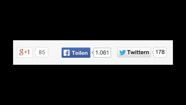 Wie du einen Blogartikel schreibst, der 1.319 Mal geteilt wird