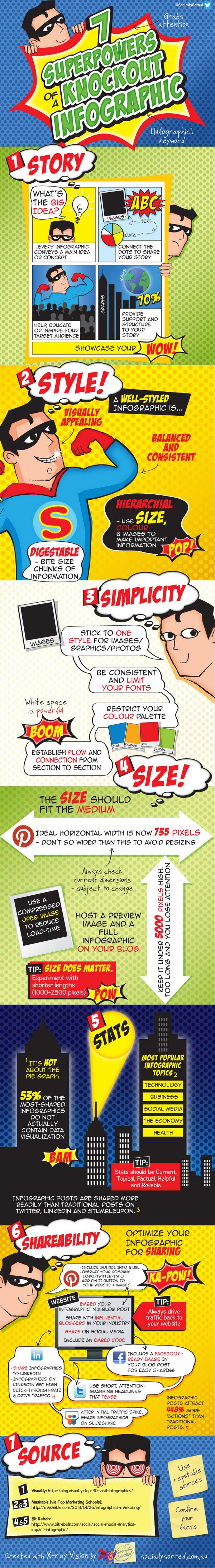 7 hilfreiche Tipps für großartige Infografiken