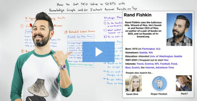Der Whiteboard Friday von Rand Fishkin steht für vertrauenswürdige Inhalte