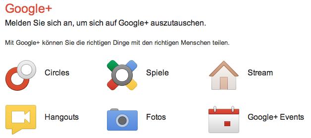 Google+ als Intranet für Firmen