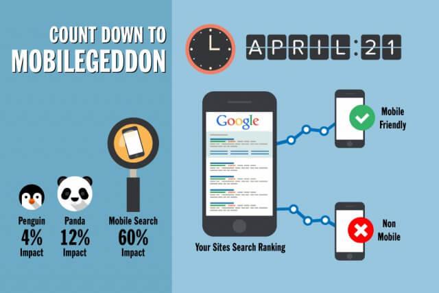 Google will, dass du deine Website mobil optimierst