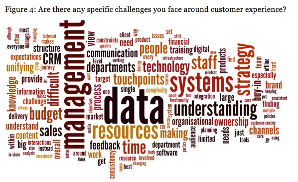 Konkrete Herausforderungen bei der Verbesserung der Customer Experience