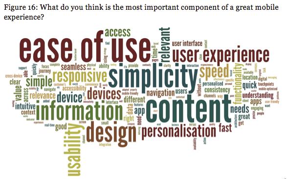 Wichtige Faktoren für eine gute mobile Customer Experience