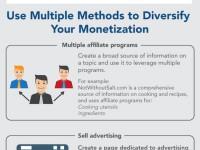 Wie du mit einer erfolgreichen Affiliate Website Geld verdienst