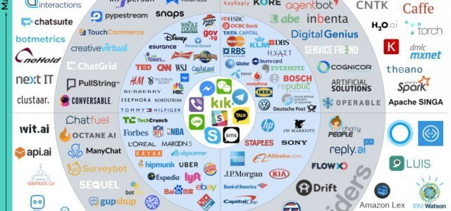 Chatbot Engagement: 5 Tipps für Wachstum und Interaktion