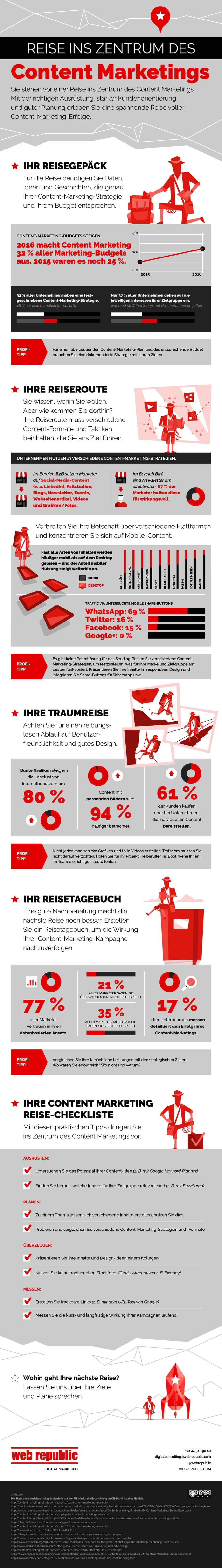 Auch eine Infografik ist eine Abwechslung und macht deinen Text leichter konsumierbar