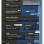 Die Geschichte der Internetsuche