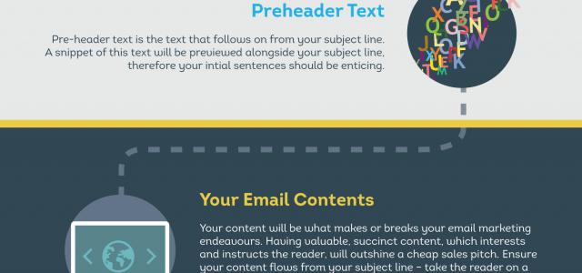 Die perfekte E-Mail: So schreibst du sie!