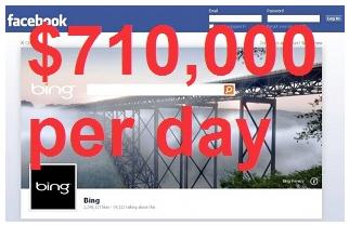 Facebook: 700.000 Dollar Werbeeinnahmen für ein Log-Out?
