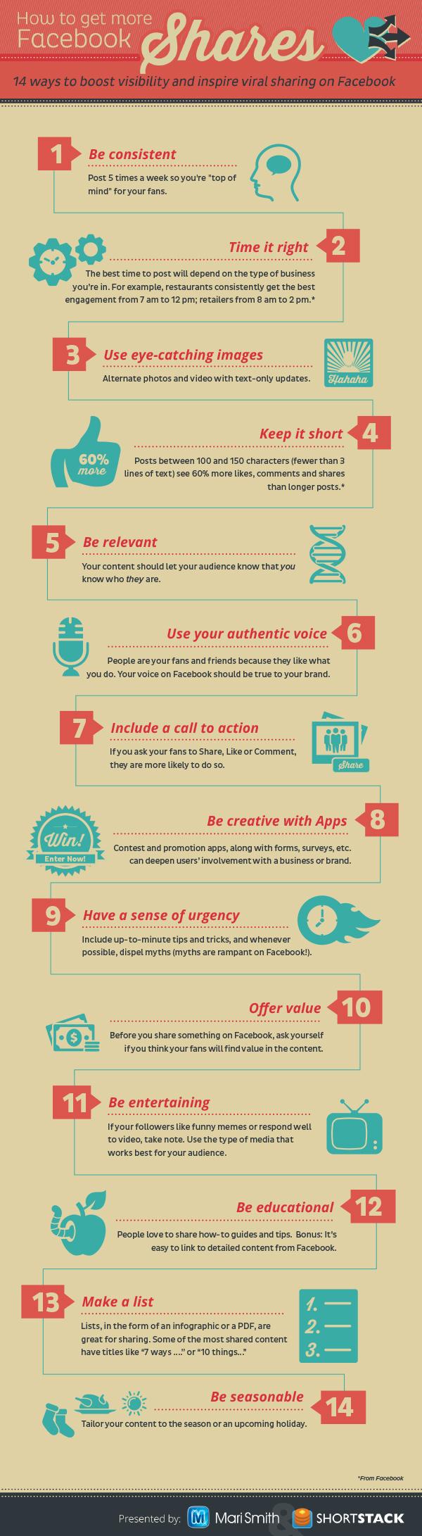 14 Möglichkeiten, mehr Facebook Shares zu bekommen