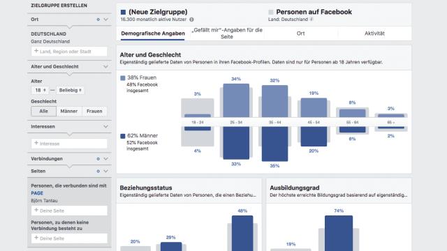 Mit cleverer Facebook Werbung auch organisch wachsen