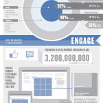 Facebook Werbung: Das sind die entscheidenden Vorteile