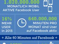 Unglaubliche Zahlen: So groß ist Facebook wirklich