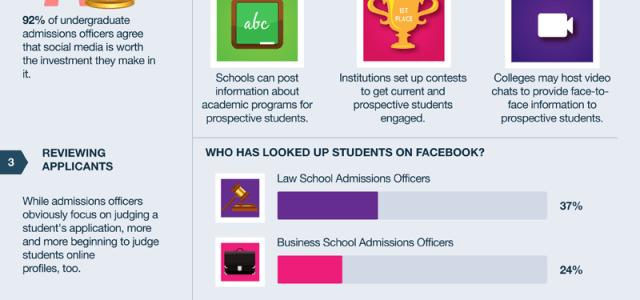So nutzen US-Hochschulen Social Media bei der Studentenauswahl