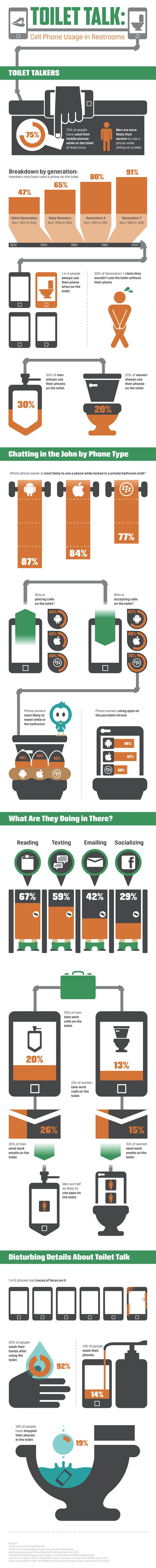 """Toilet Talk"": Android Nutzer auf Klo aktiver"