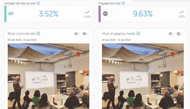 Bei Instagram ist Engagement ganz besonders wichtig