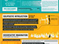 Infografik: Wie tickt ein Internet Troll?