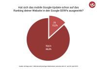 """Mobiles Update bei Google: Es gibt (noch) kein """"Mobilegeddon"""""""