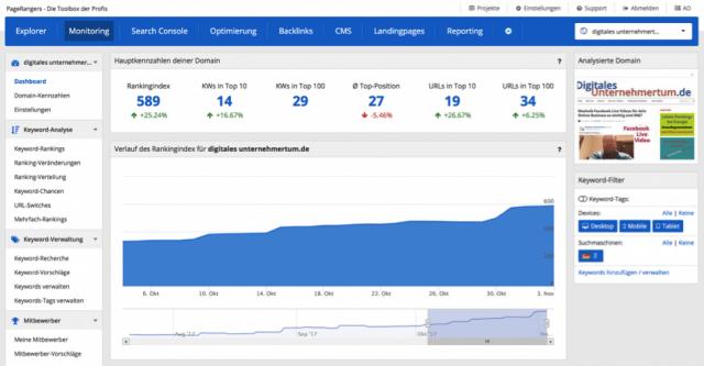 Übersichtliches Dashboard Monitoring im Monitoring Modul