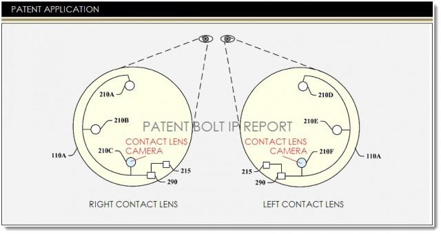 Neues Google-Patent: Kontaktlinsen mit Kamera
