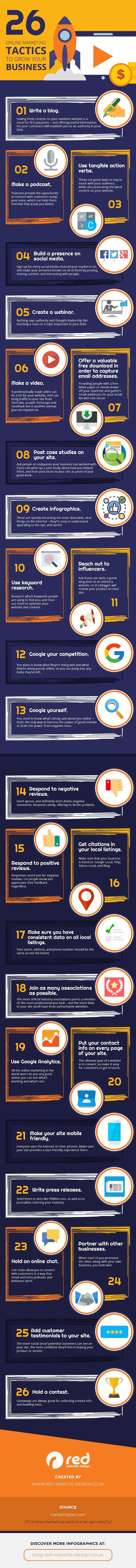 26 wertvolle Online Marketing Strategien für spürbar mehr Reichweite