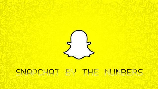 Snapchat Statistik: Demografie, Zahlen und Fakten