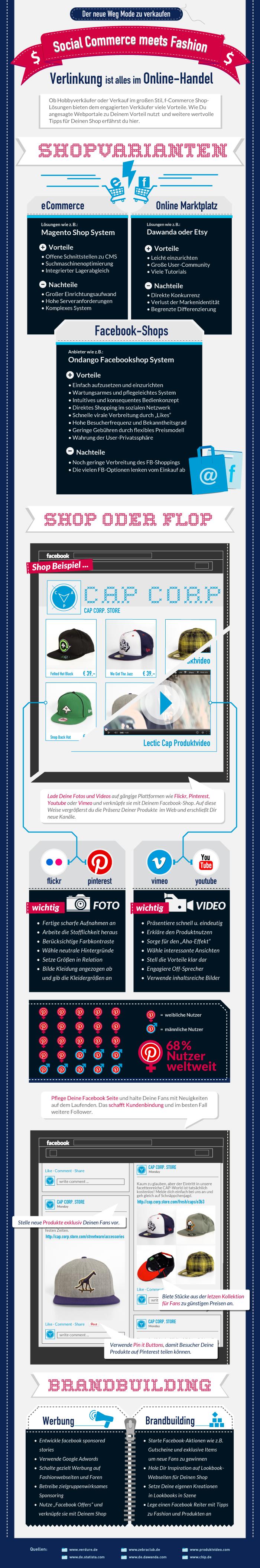 Infografik: Social Commerce am Beispiel Mode