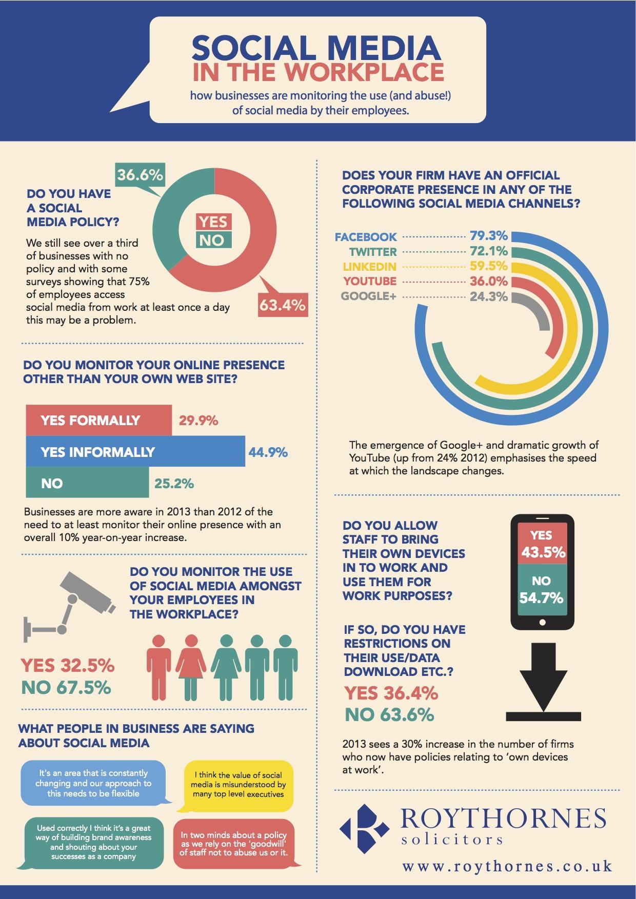 Social Media am Arbeitsplatz: Gefährlich?
