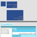 Social Media Grafiken: Auf die (richtige) Größe kommt es an