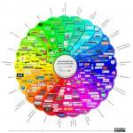 Totaler Überblick dank Social Media Prisma: Was geht wo?