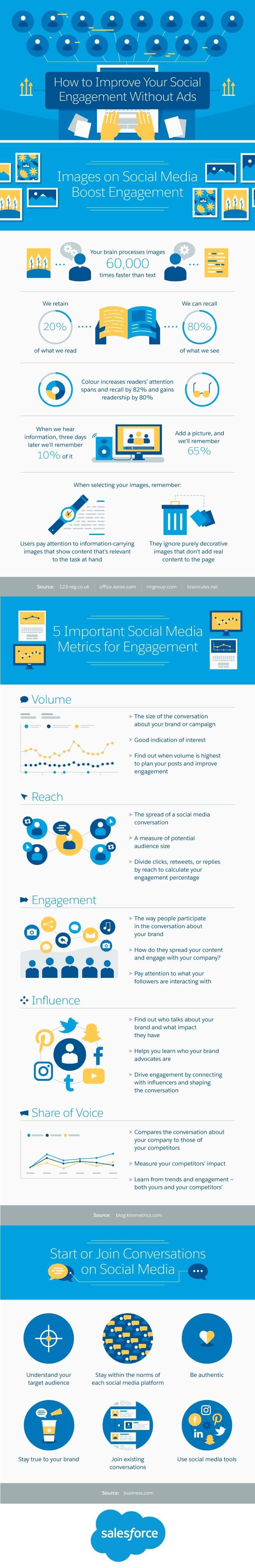 Wie du in Social Media ohne Werbung sofort mehr Reichweite erzielst