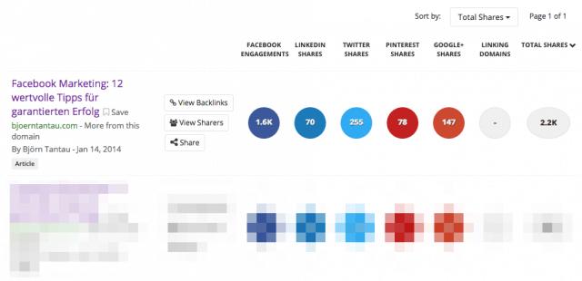Websites mit vielen Shares haben oft auch viele Backlinks - und umgekehrt