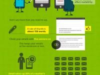 Wie du deutlich bessere E-Mails schreibst