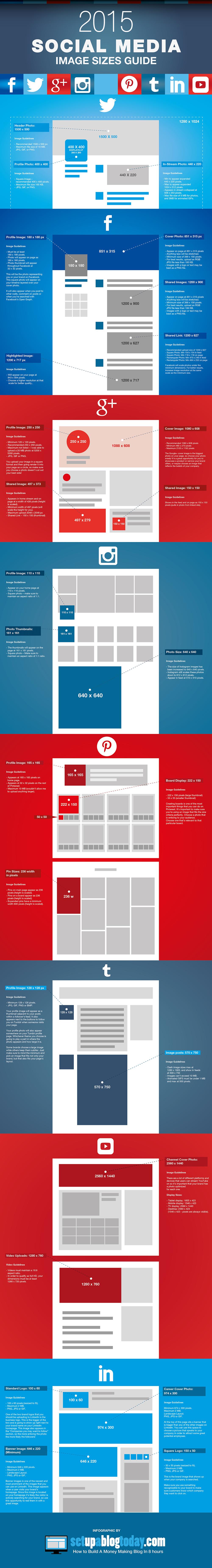 Wie du perfekte Grafiken für alle wichtigen sozialen Netzwerke baust